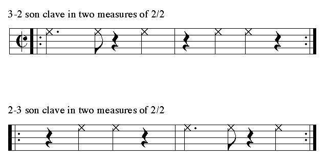 Clave de son 3-2 et 2-3